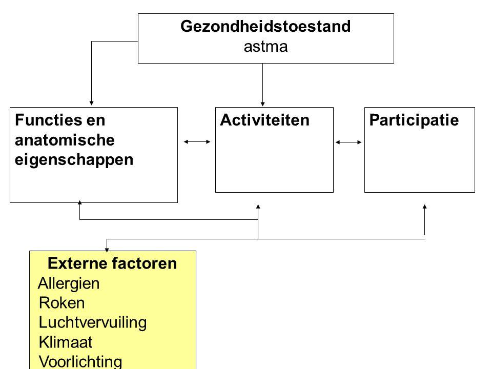 Functies en anatomische eigenschappen Activiteiten Participatie