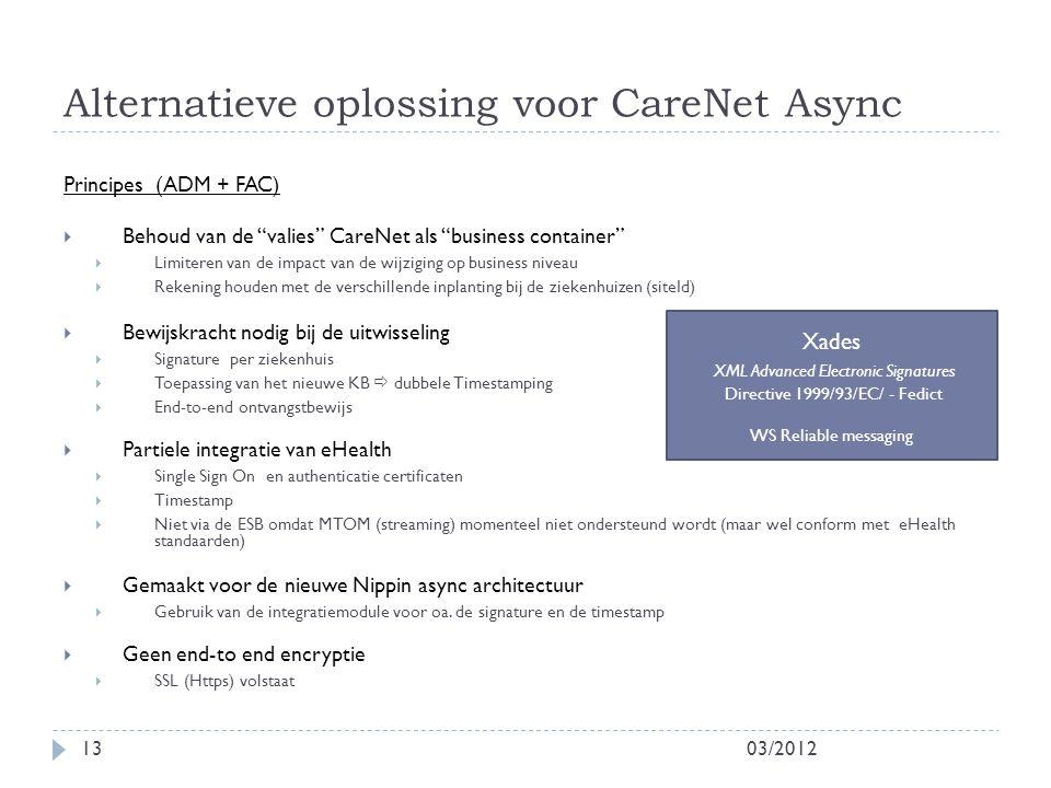 Alternatieve oplossing voor CareNet Async