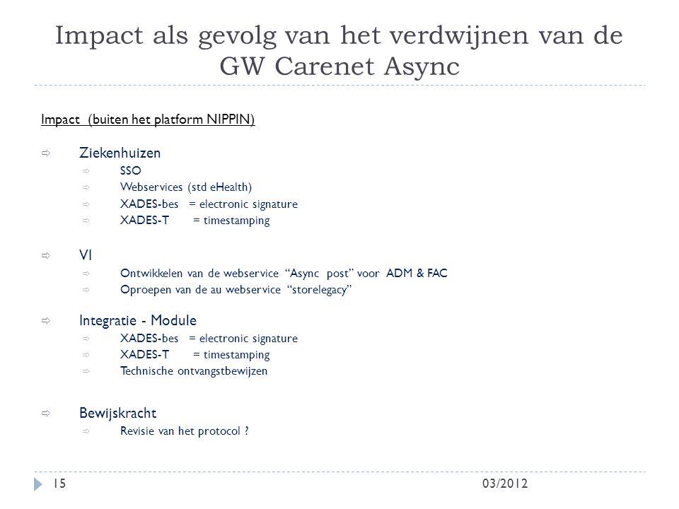 Impact als gevolg van het verdwijnen van de GW Carenet Async