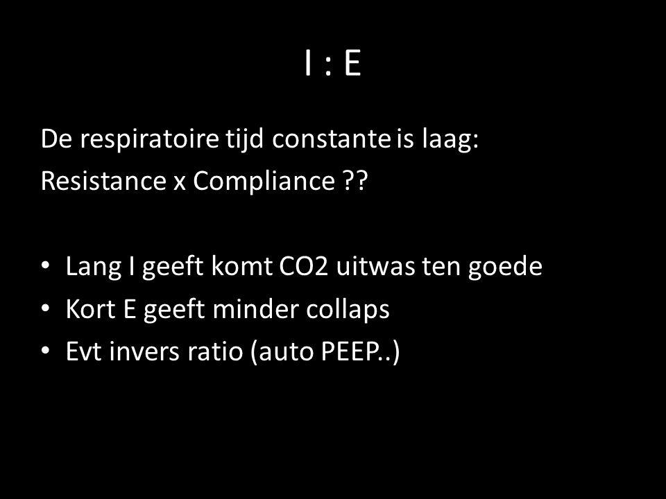 I : E De respiratoire tijd constante is laag: