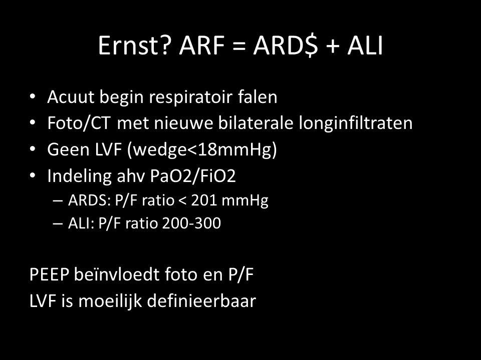 Ernst ARF = ARD$ + ALI Acuut begin respiratoir falen