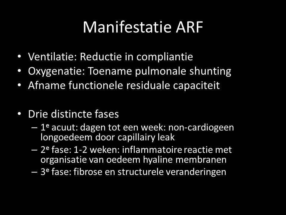 Manifestatie ARF Ventilatie: Reductie in compliantie