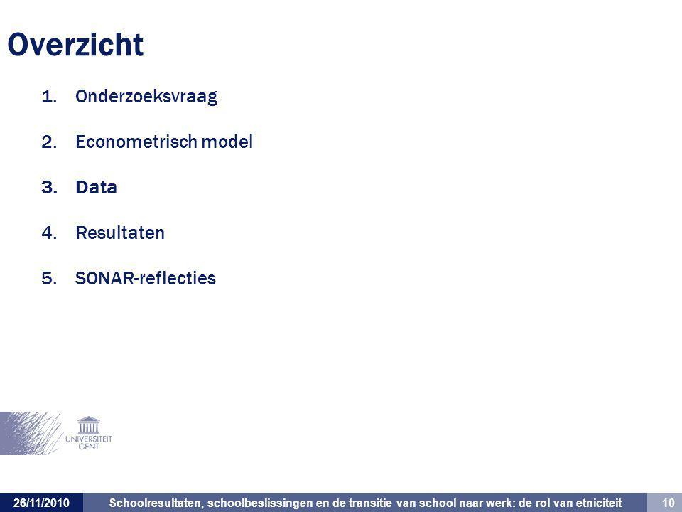 Onderzoeksvraag Econometrisch model Data Resultaten SONAR-reflecties