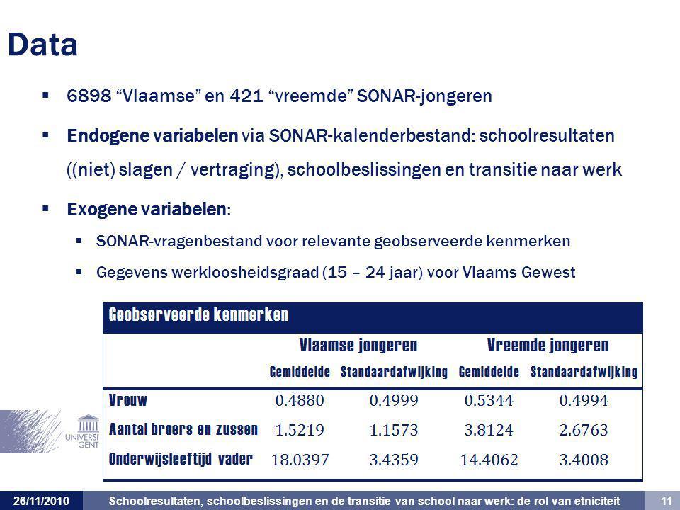 6898 Vlaamse en 421 vreemde SONAR-jongeren