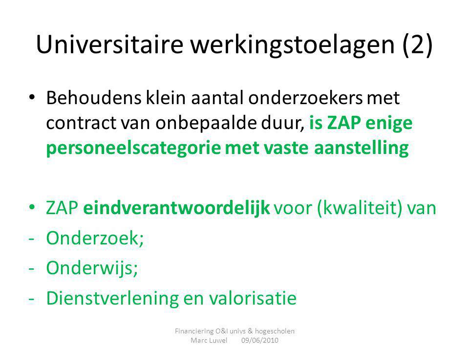 Universitaire werkingstoelagen (2)