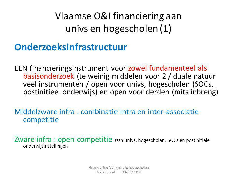 Vlaamse O&I financiering aan univs en hogescholen (1)