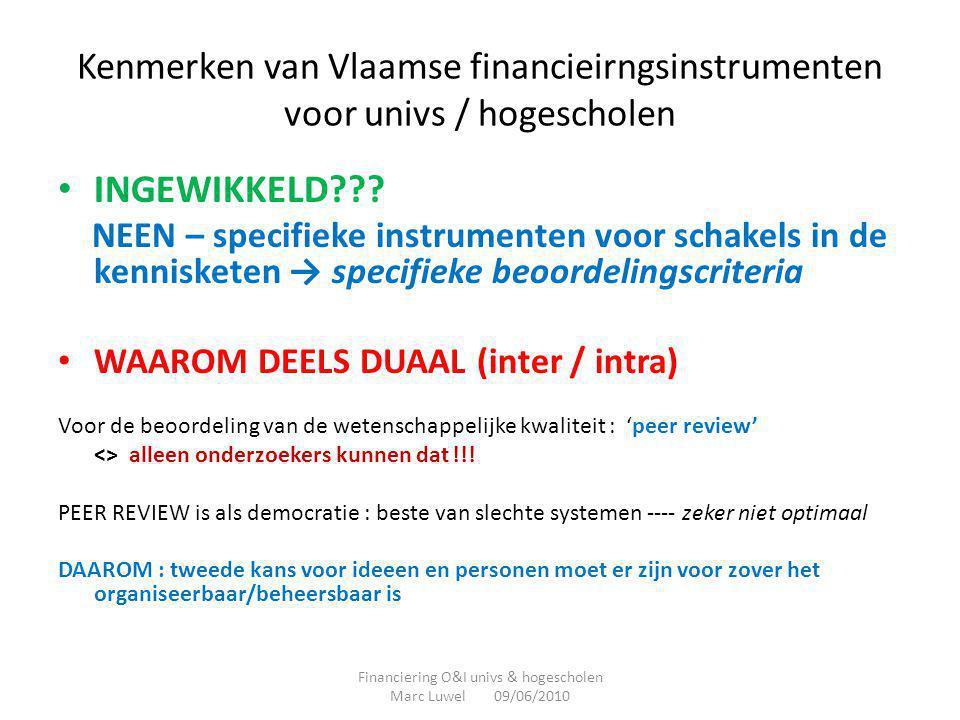 Financiering O&I univs & hogescholen Marc Luwel 09/06/2010