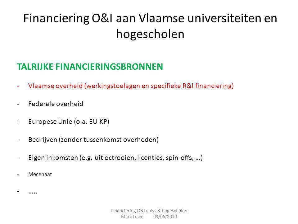 Financiering O&I aan Vlaamse universiteiten en hogescholen