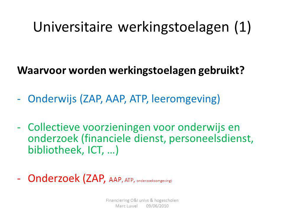 Universitaire werkingstoelagen (1)