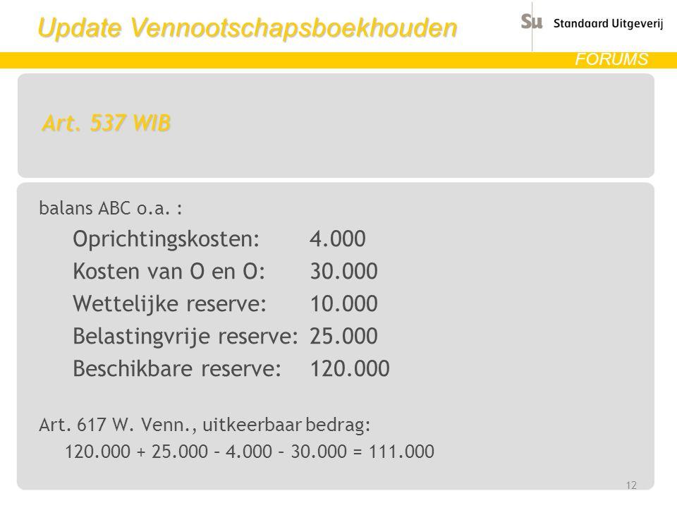 Belastingvrije reserve: 25.000 Beschikbare reserve: 120.000