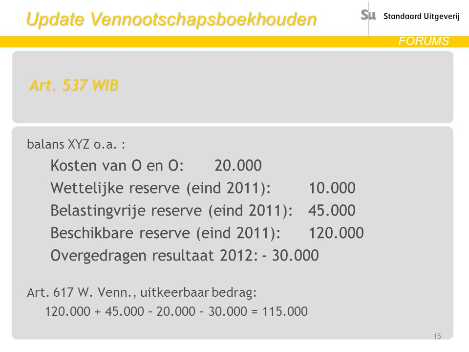 Wettelijke reserve (eind 2011): 10.000