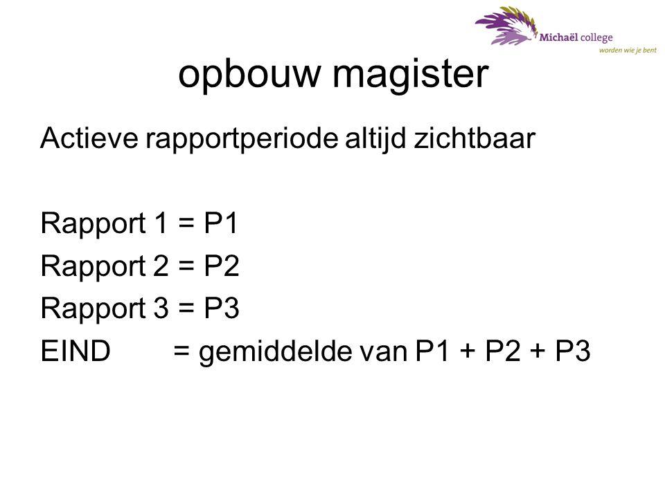opbouw magister Actieve rapportperiode altijd zichtbaar Rapport 1 = P1 Rapport 2 = P2 Rapport 3 = P3 EIND = gemiddelde van P1 + P2 + P3