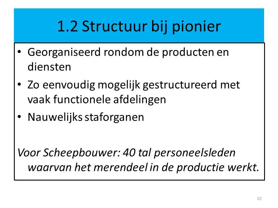 1.2 Structuur bij pionier Georganiseerd rondom de producten en diensten. Zo eenvoudig mogelijk gestructureerd met vaak functionele afdelingen.