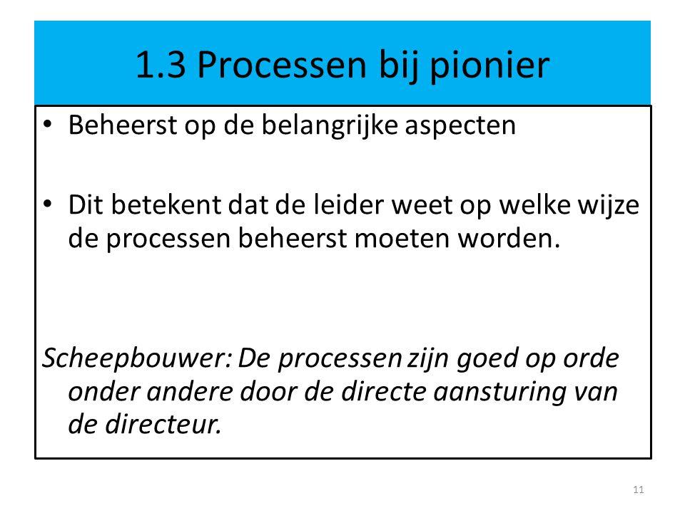 1.3 Processen bij pionier Beheerst op de belangrijke aspecten