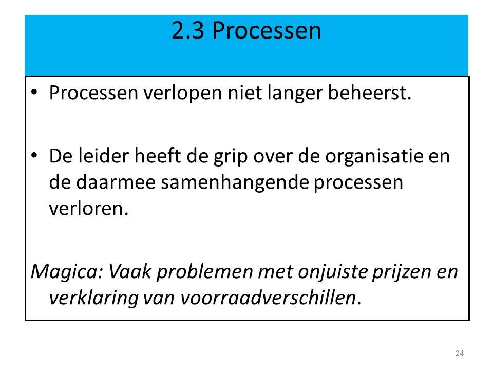 2.3 Processen Processen verlopen niet langer beheerst.