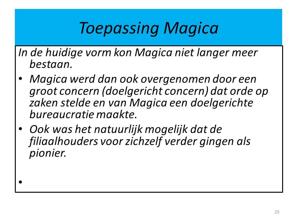 Toepassing Magica In de huidige vorm kon Magica niet langer meer bestaan.