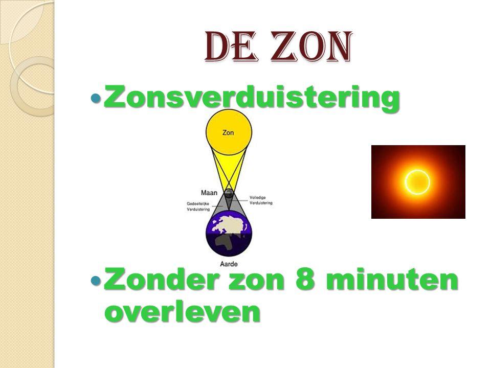 De zon Zonsverduistering Zonder zon 8 minuten overleven