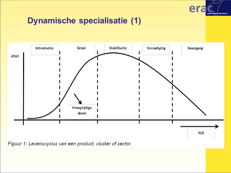 Dynamische specialisatie (1)