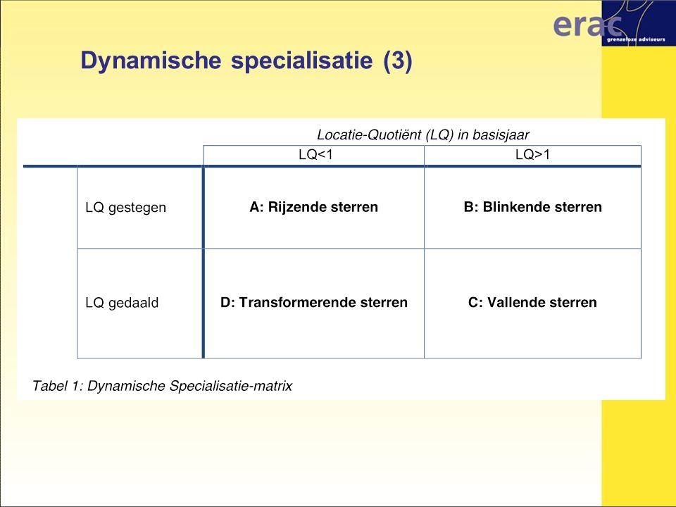 Dynamische specialisatie (3)