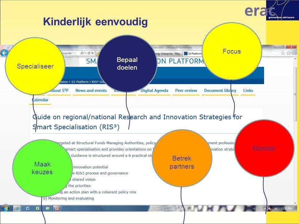 Kinderlijk eenvoudig Focus Bepaal doelen Specialiseer Monitor