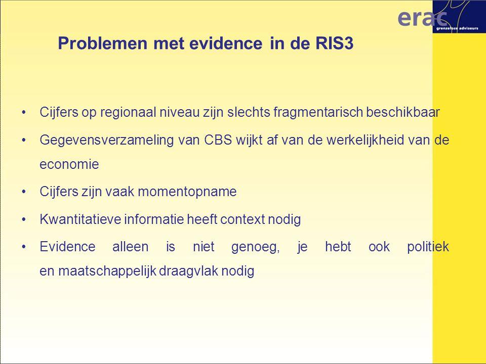 Problemen met evidence in de RIS3