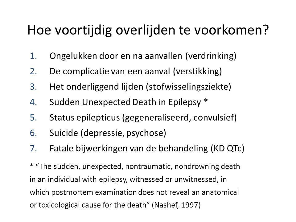 Hoe voortijdig overlijden te voorkomen
