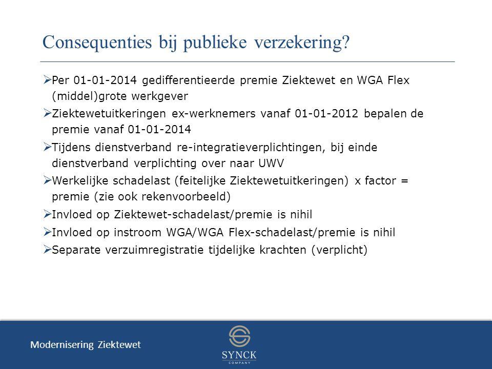 Consequenties bij publieke verzekering