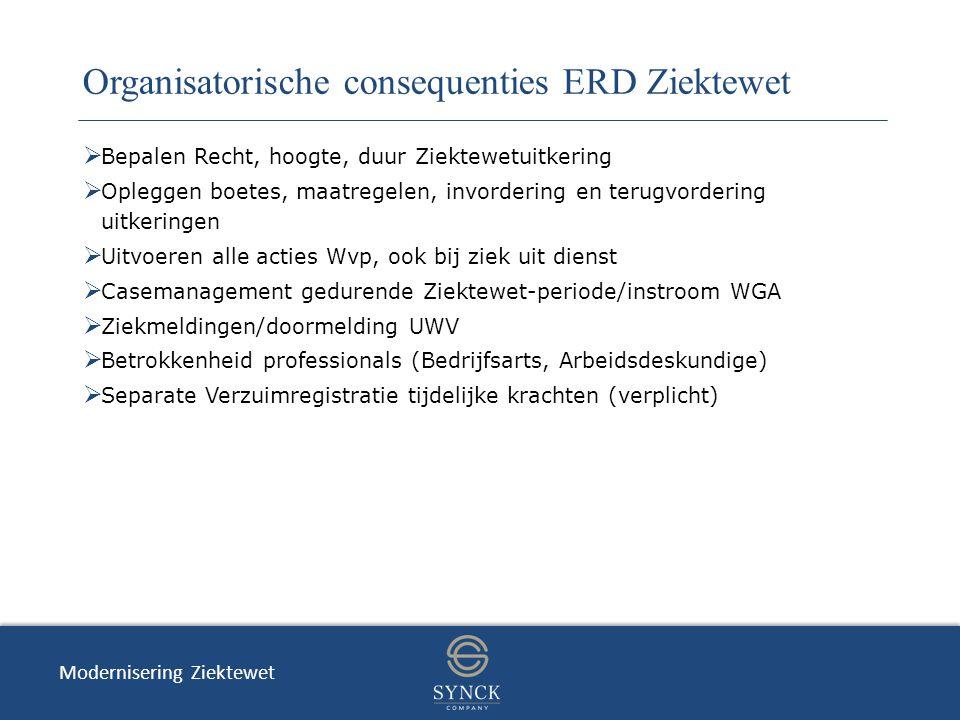 Organisatorische consequenties ERD Ziektewet