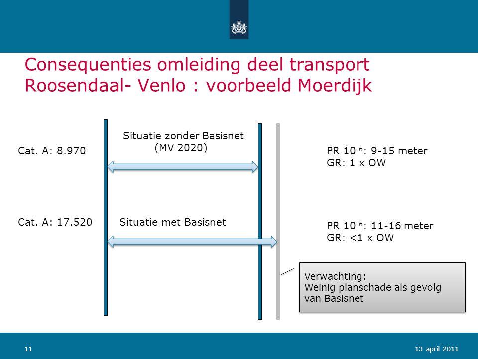 Consequenties omleiding deel transport Roosendaal- Venlo : voorbeeld Moerdijk