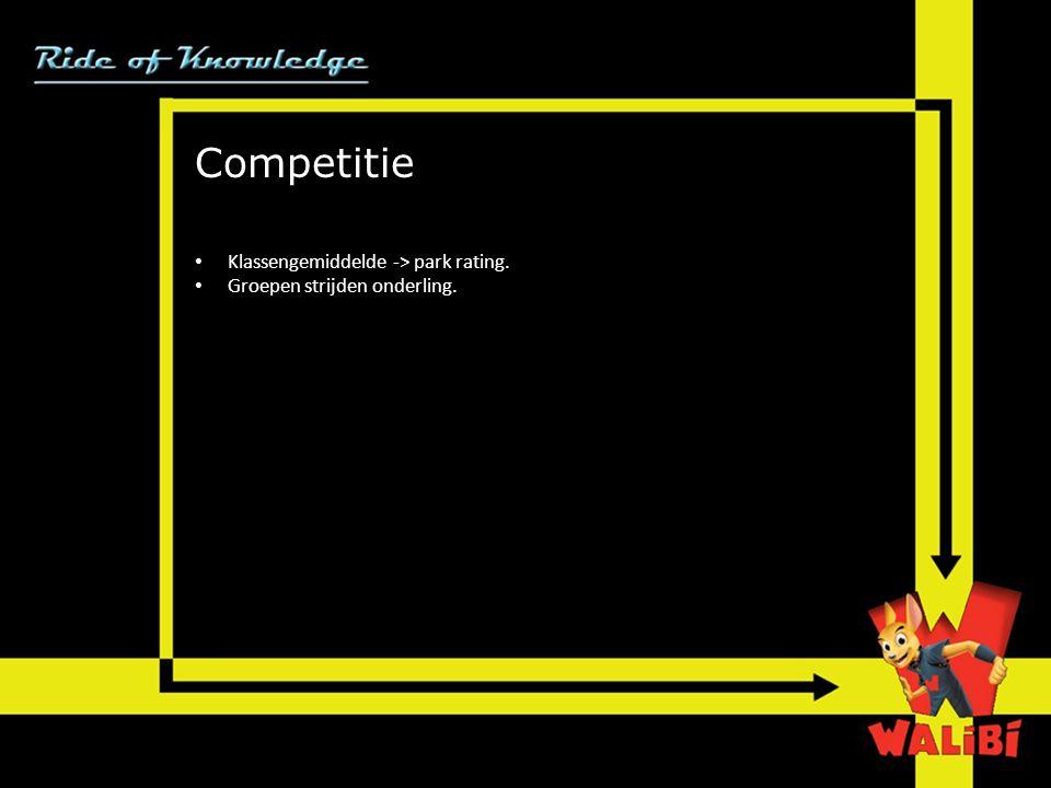 Competitie Klassengemiddelde -> park rating.