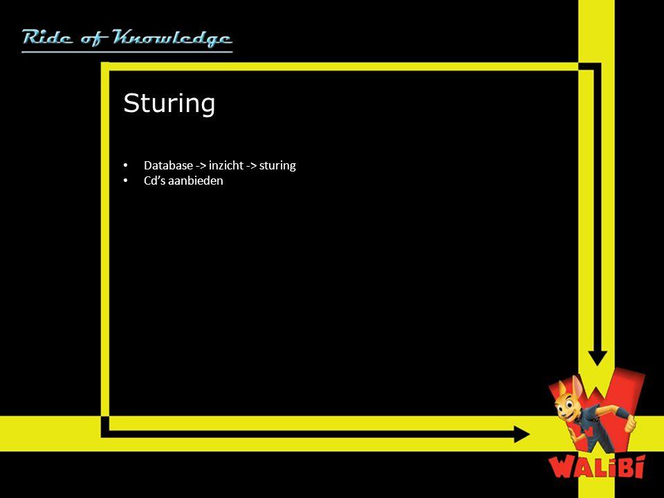 Sturing Database -> inzicht -> sturing Cd's aanbieden