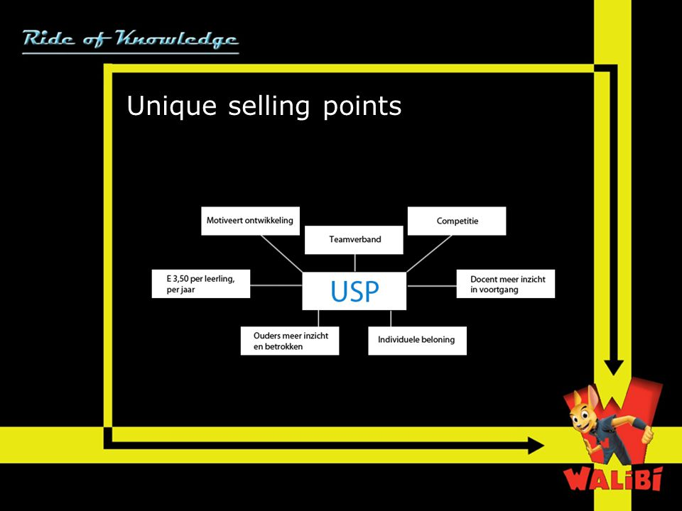 Unique selling points