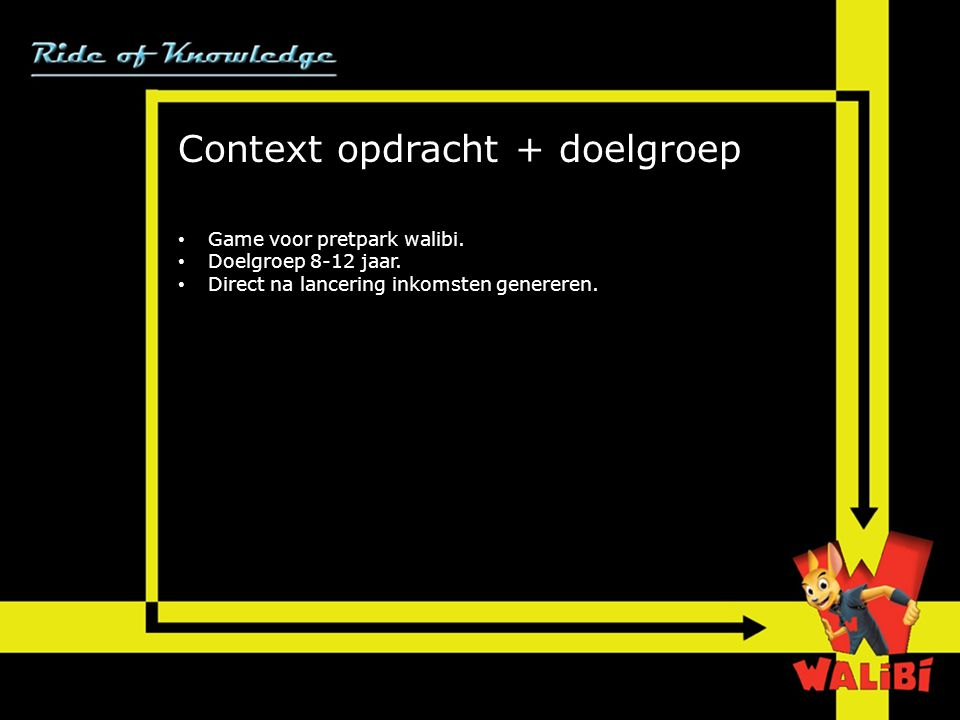 Context opdracht + doelgroep