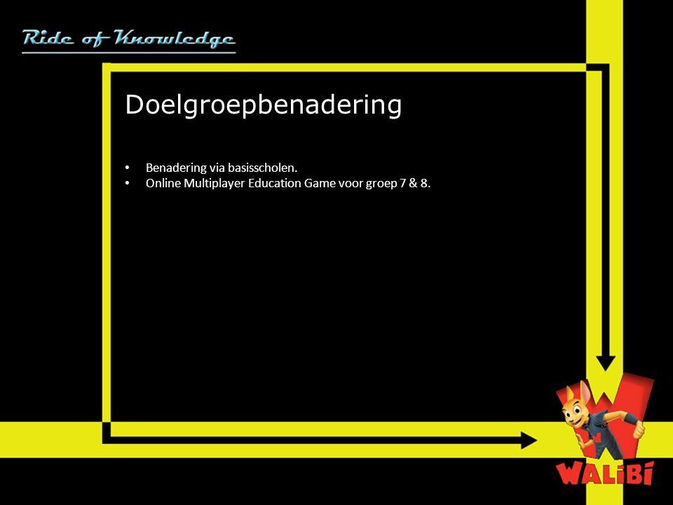Doelgroepbenadering Benadering via basisscholen.