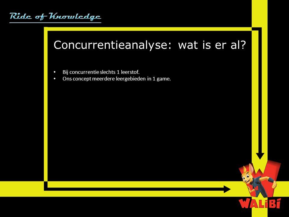 Concurrentieanalyse: wat is er al