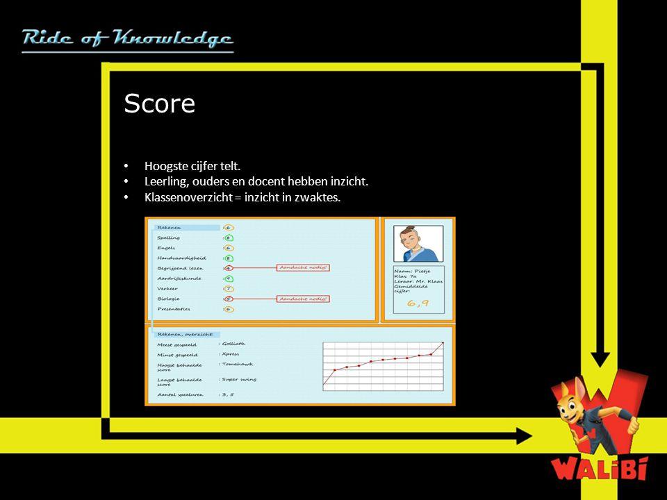 Score Hoogste cijfer telt. Leerling, ouders en docent hebben inzicht.