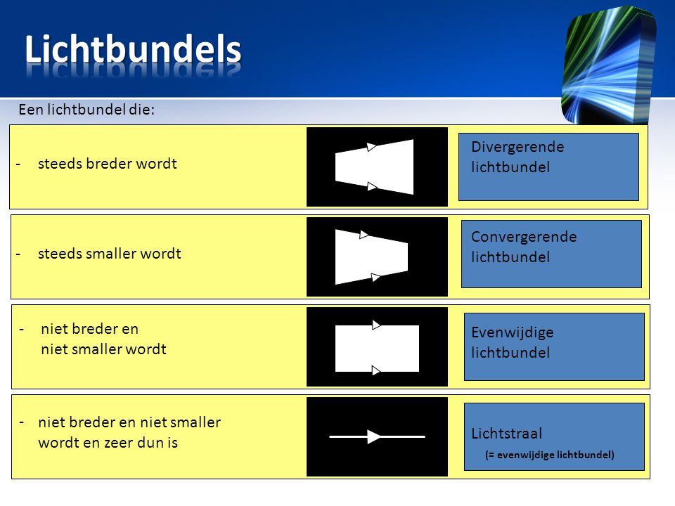 Lichtbundels Een lichtbundel die: Divergerende lichtbundel -