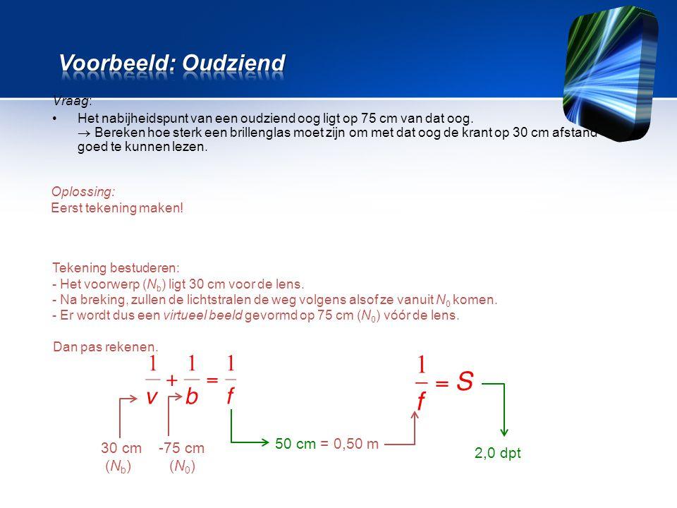 Voorbeeld: Oudziend 50 cm = 0,50 m 30 cm -75 cm 2,0 dpt (Nb) (N0)