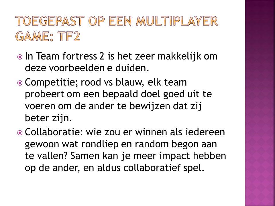 Toegepast op een multiplayer game: TF2