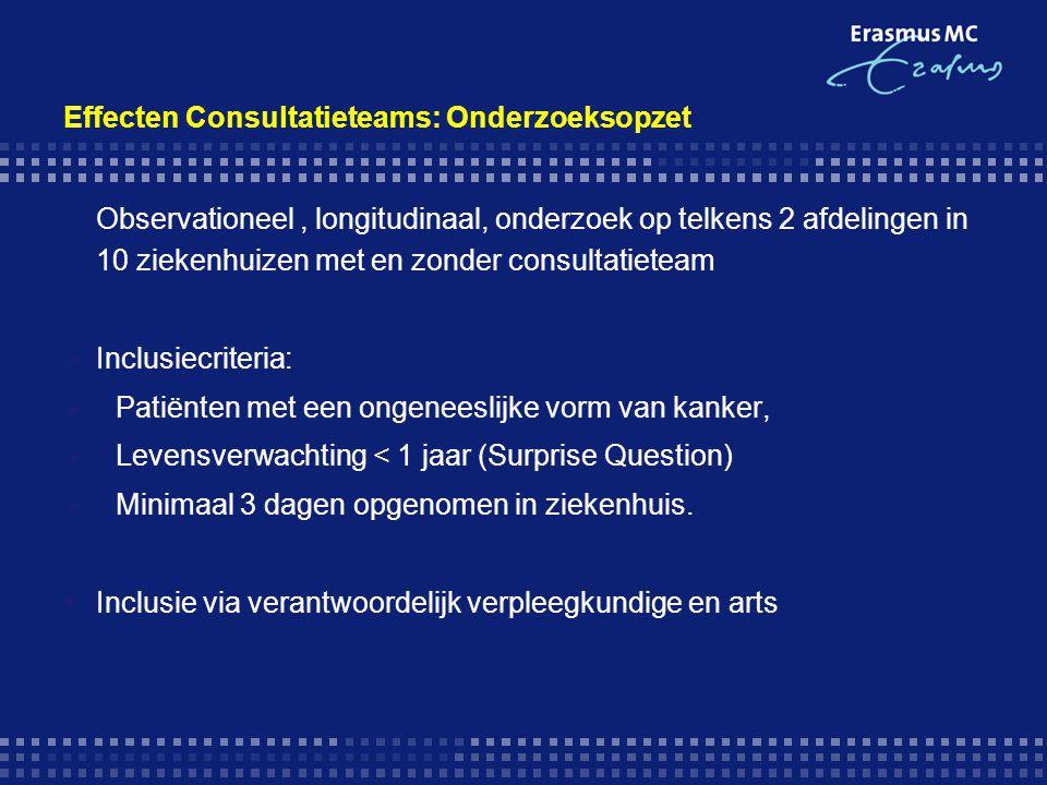 Effecten Consultatieteams: Onderzoeksopzet