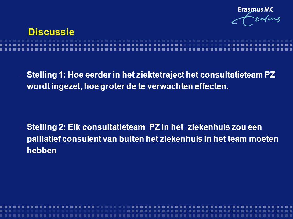 Discussie Stelling 1: Hoe eerder in het ziektetraject het consultatieteam PZ wordt ingezet, hoe groter de te verwachten effecten.