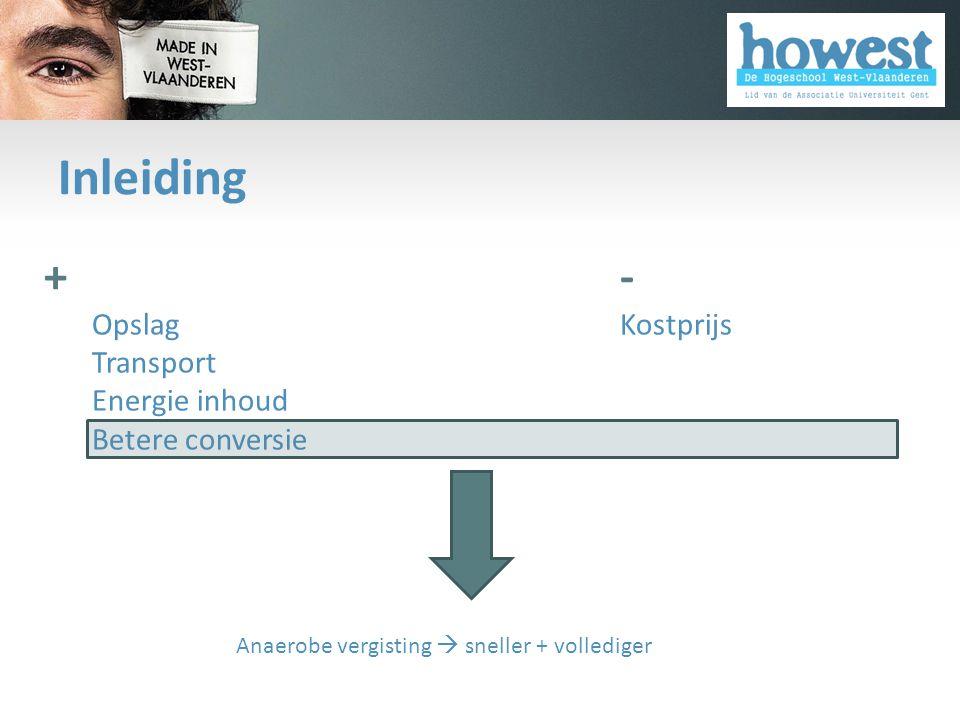 Inleiding + - Opslag Kostprijs Transport Energie inhoud