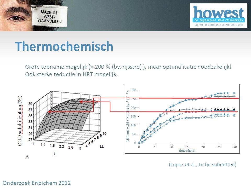 Thermochemisch Grote toename mogelijk (> 200 % (bv. rijsstro) ), maar optimalisatie noodzakelijk! Ook sterke reductie in HRT mogelijk.