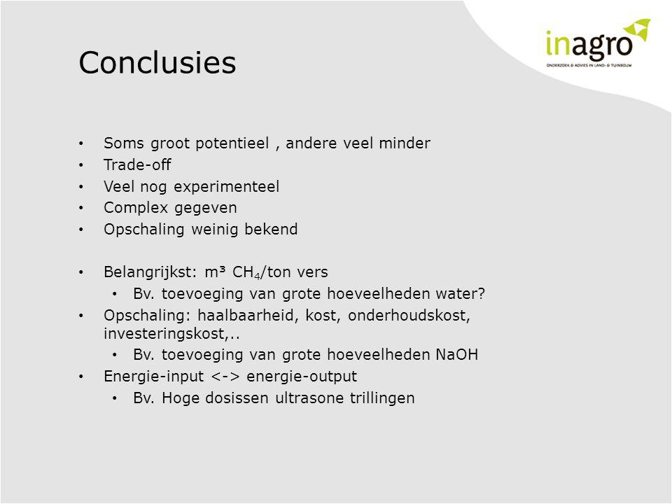 Conclusies Soms groot potentieel , andere veel minder Trade-off