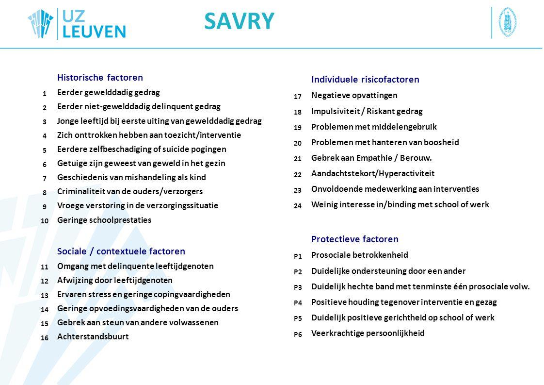 SAVRY Historische factoren Sociale / contextuele factoren