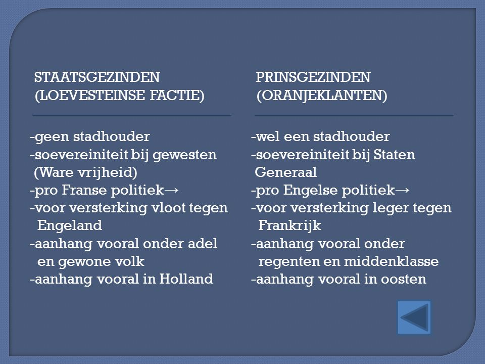 Staatsgezinden (Loevesteinse factie) Prinsgezinden. (Oranjeklanten)