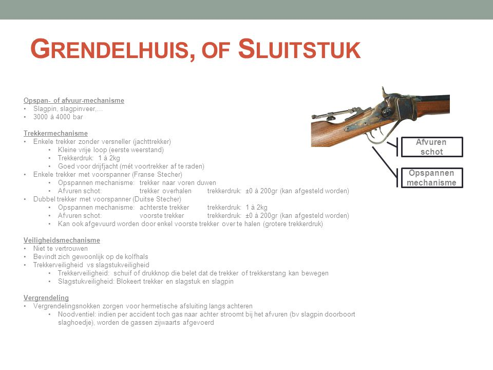 Grendelhuis, of Sluitstuk