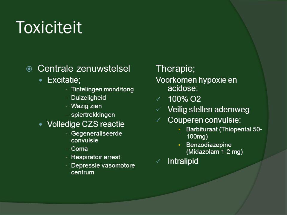 Toxiciteit Centrale zenuwstelsel Therapie; Excitatie;