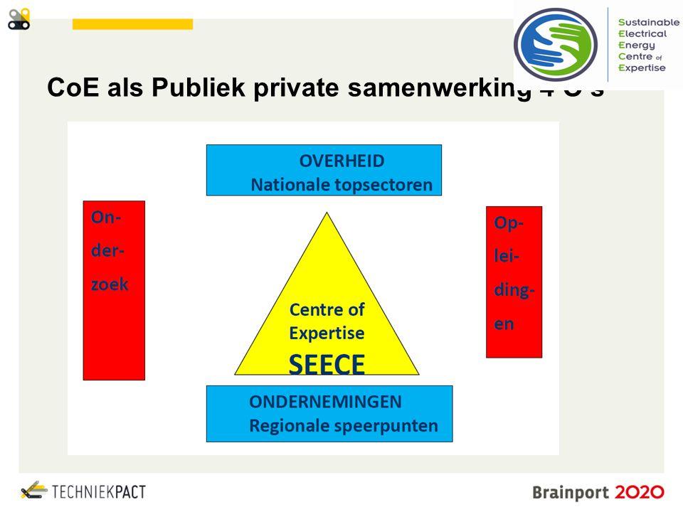 CoE als Publiek private samenwerking 4 O's