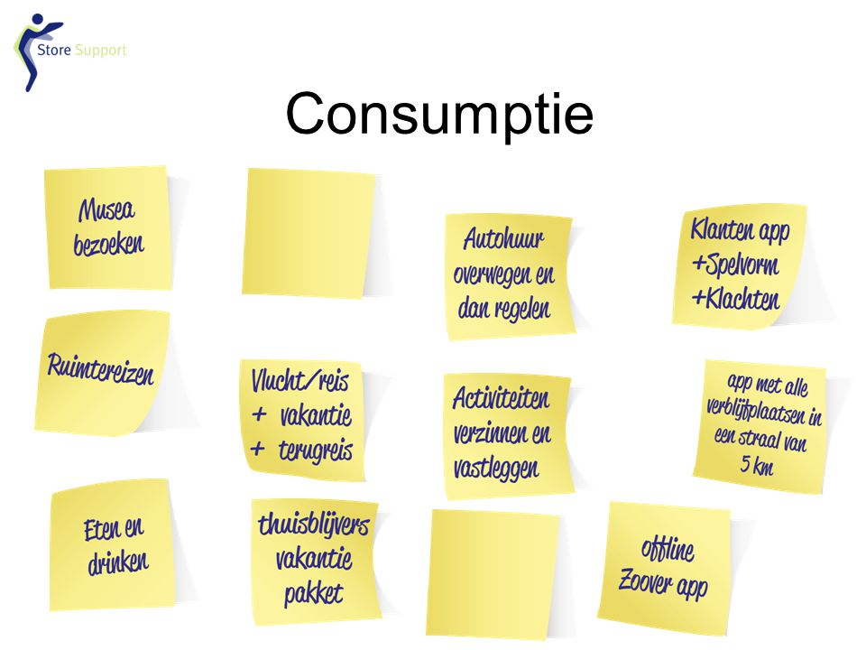 Consumptie o.a. Gamification, surprise and involve